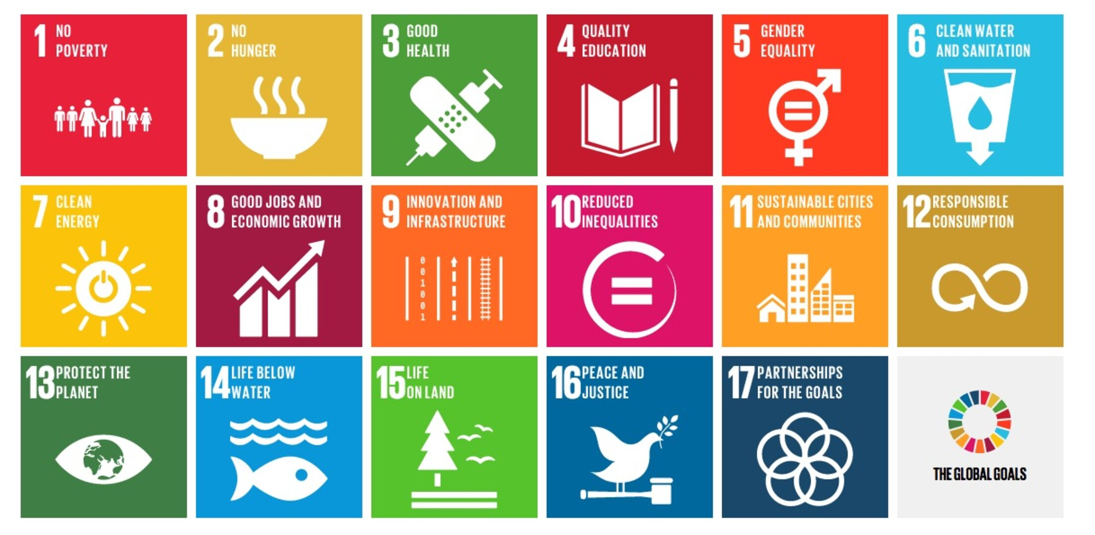 Icons of the 17 sustainable development goals.